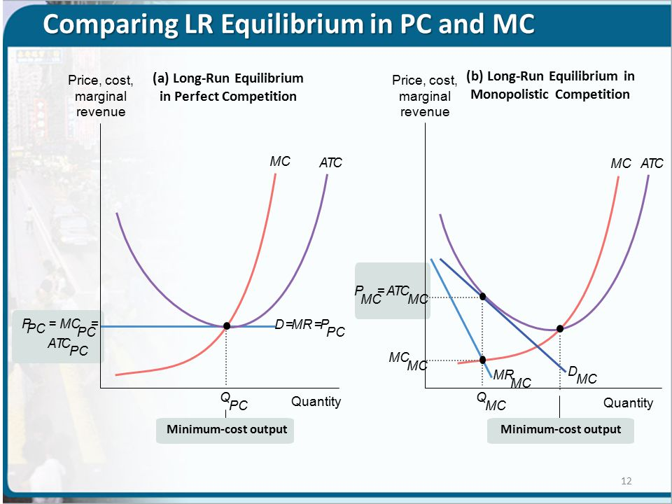 Comparing LR Equilibrium in PC and MC