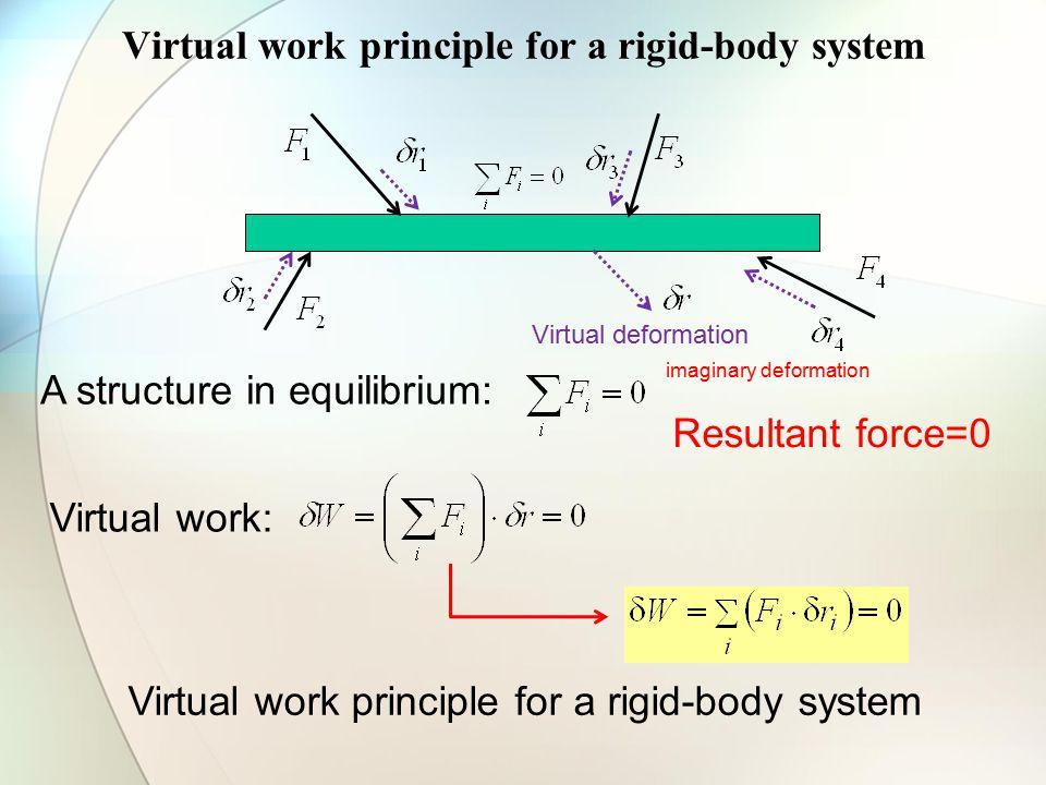 Virtual work principle for a rigid-body system