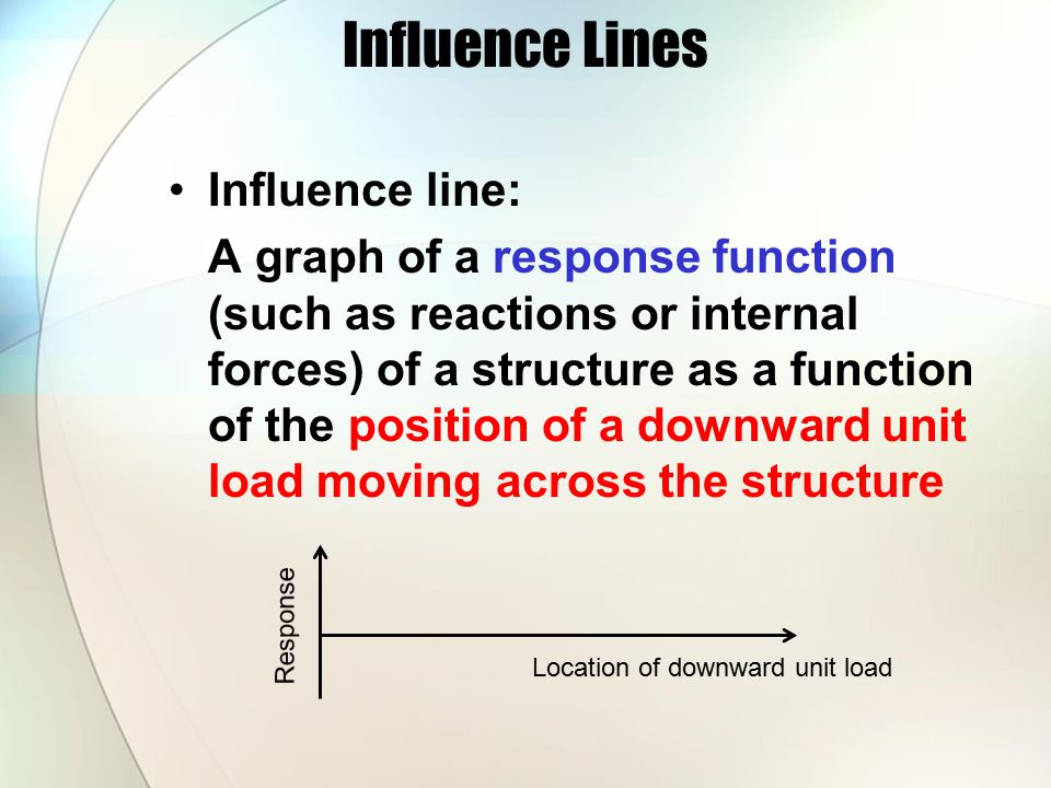 Influence Lines Influence line: