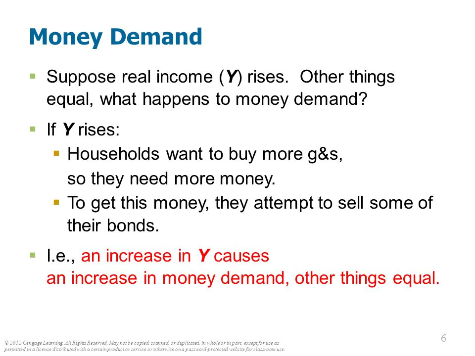 ACTIVE LEARNING 1 The determinants of money demand