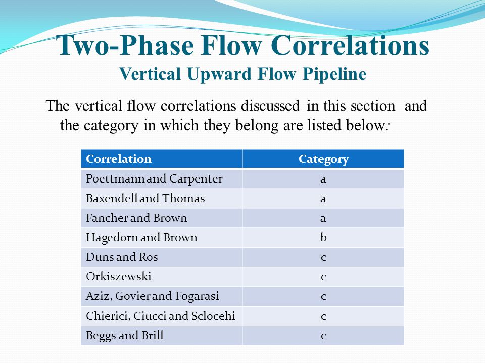 Two-Phase Flow Correlations Vertical Upward Flow Pipeline