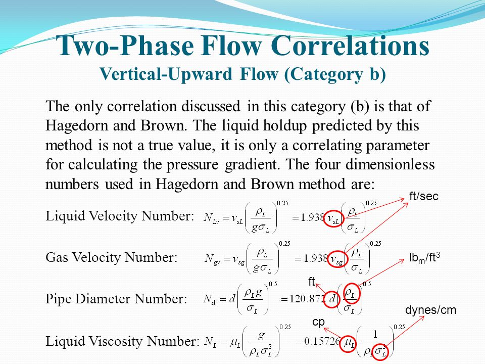 Two-Phase Flow Correlations Vertical-Upward Flow (Category b)