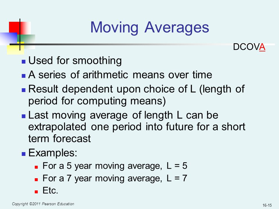 Moving Averages Used for smoothing