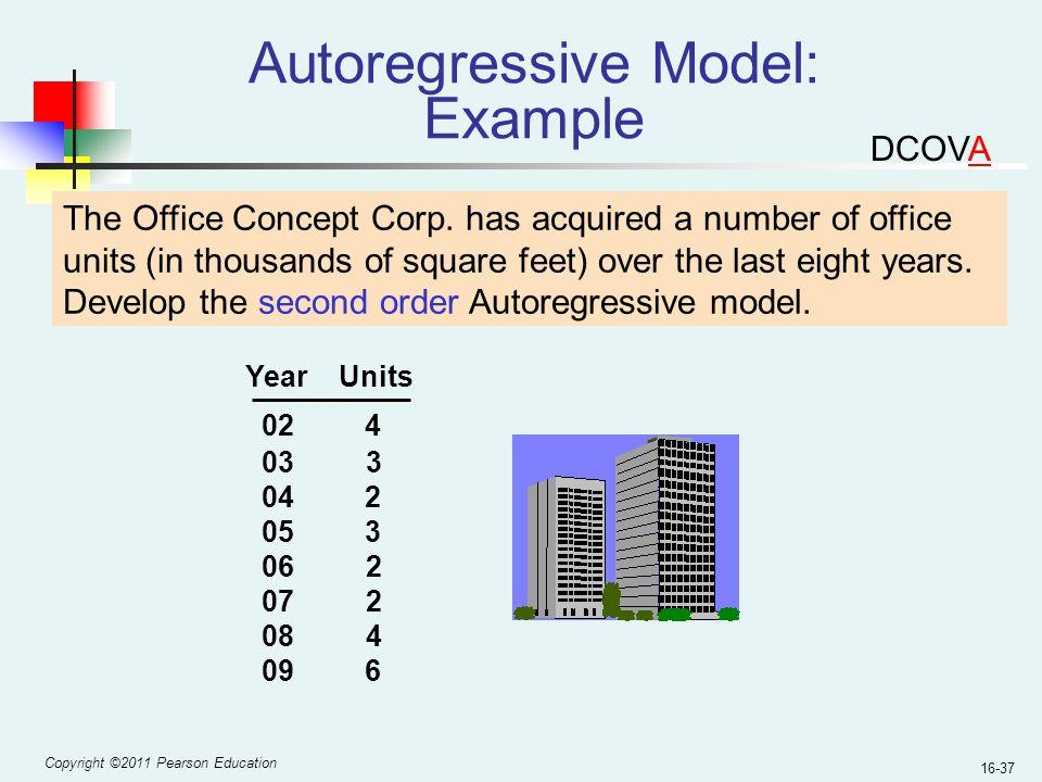 Autoregressive Model: Example