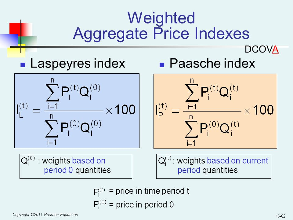 Weighted Aggregate Price Indexes
