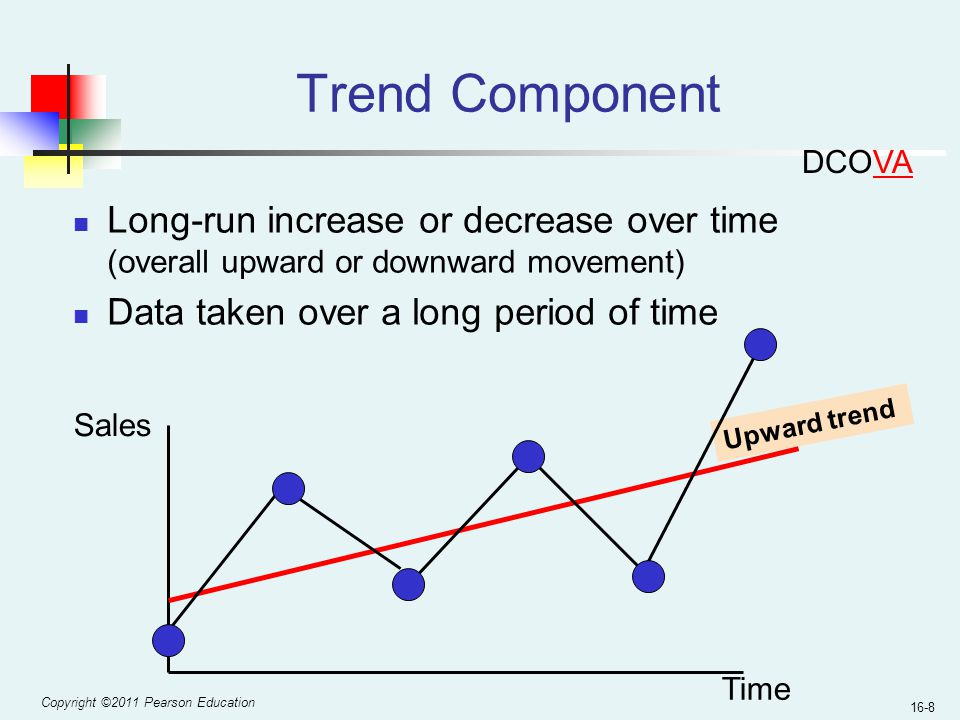 Trend Component DCOVA. Long-run increase or decrease over time (overall upward or downward movement)