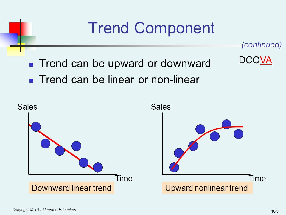Trend Component Trend can be upward or downward