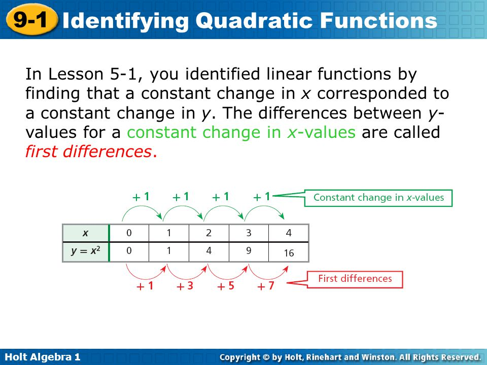 In Lesson 5-1, you identified linear functions by finding that a constant change in x corresponded to a constant change in y.