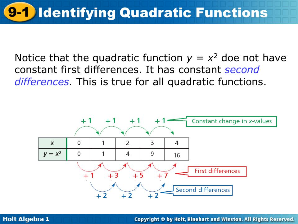Notice that the quadratic function y = x2 doe not have constant first differences.