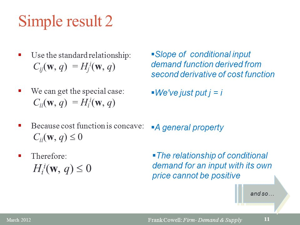 Simple result 2 Hii(w, q)  0 Cij(w, q) = Hji(w, q)