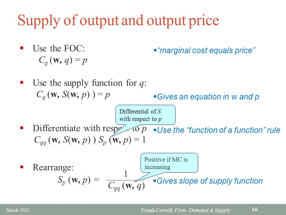 Supply of output and output price
