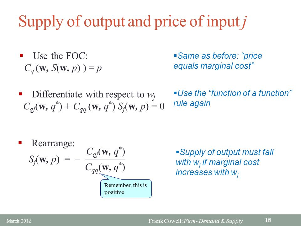 Supply of output and price of input j