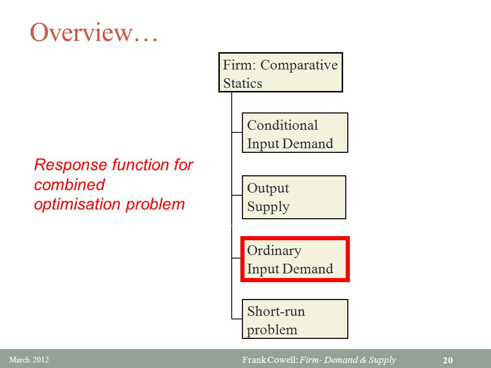Overview… Response function for combined optimisation problem