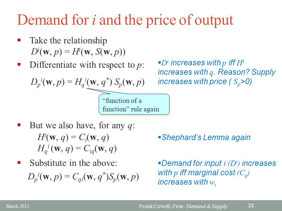 Demand for i and the price of output