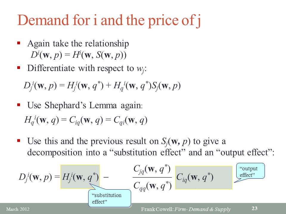 Demand for i and the price of j