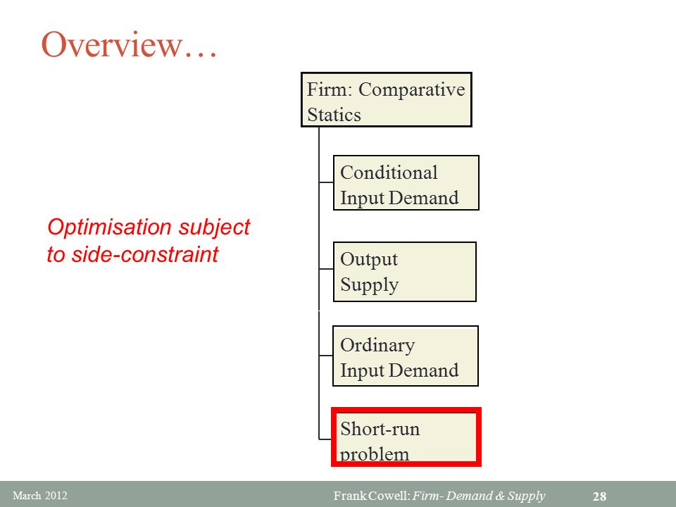 Overview… Optimisation subject to side-constraint
