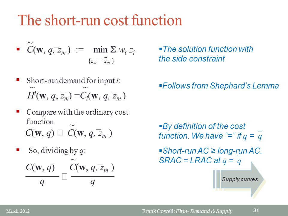 The short-run cost function