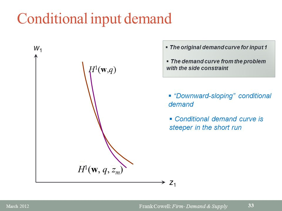 Conditional input demand