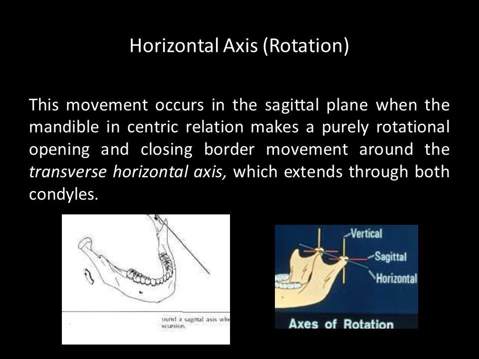 Horizontal Axis (Rotation)