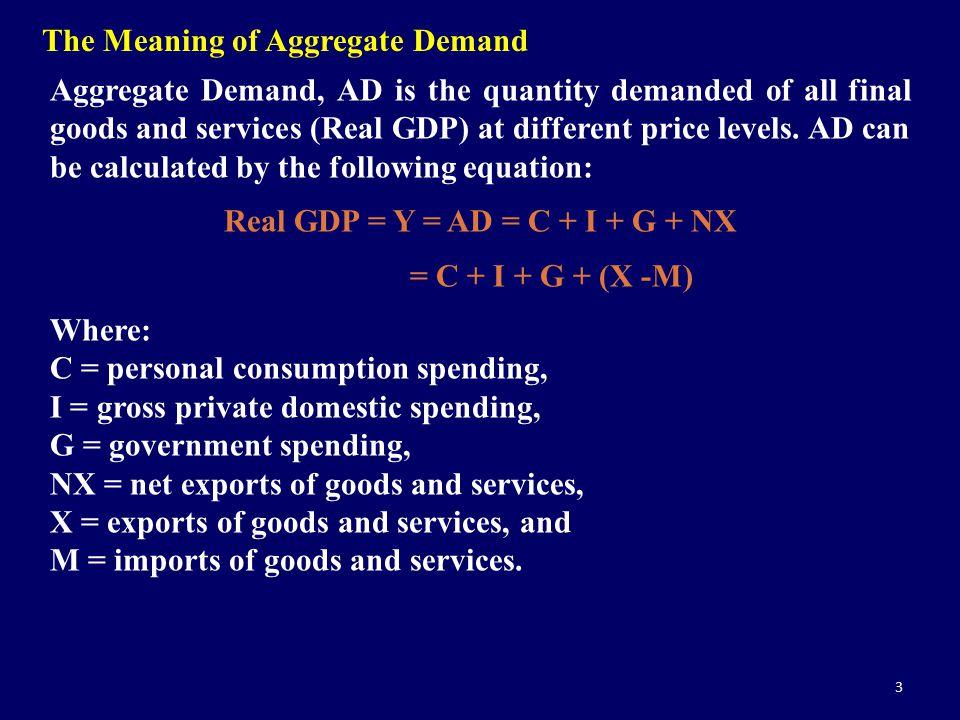 Real GDP = Y = AD = C + I + G + NX