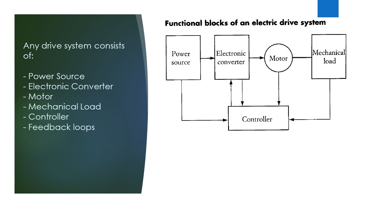 Any drive system consists of: - Power Source - Electronic Converter - Motor - Mechanical Load - Controller - Feedback loops