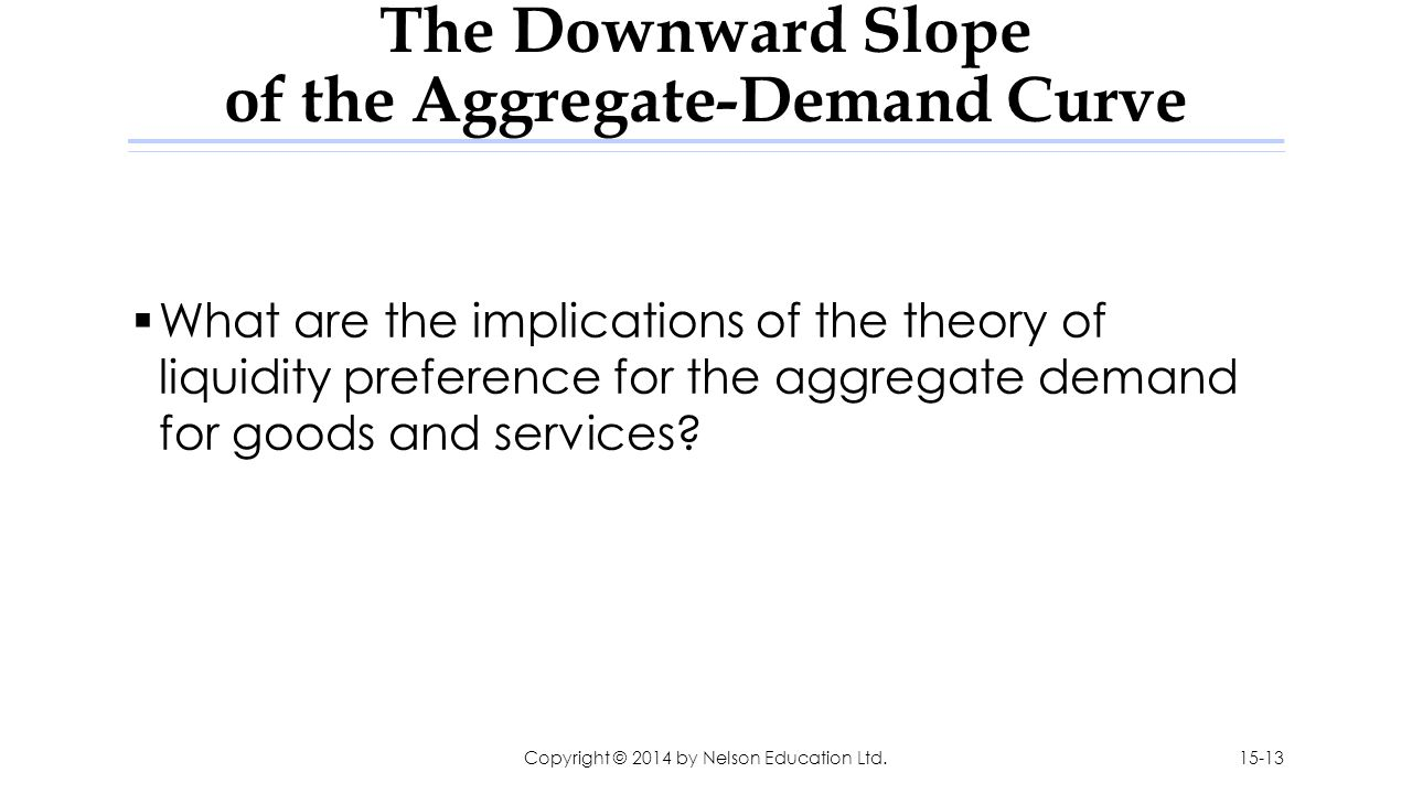 The Downward Slope of the Aggregate-Demand Curve