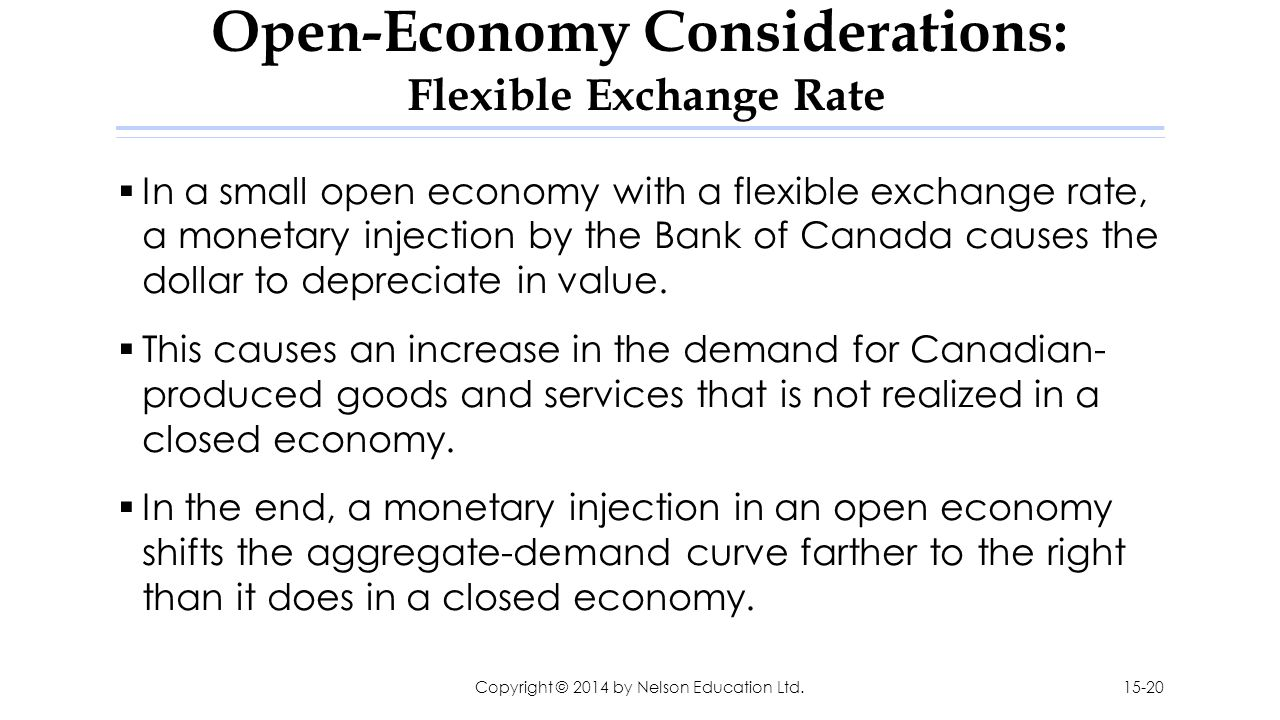 Open-Economy Considerations: Flexible Exchange Rate