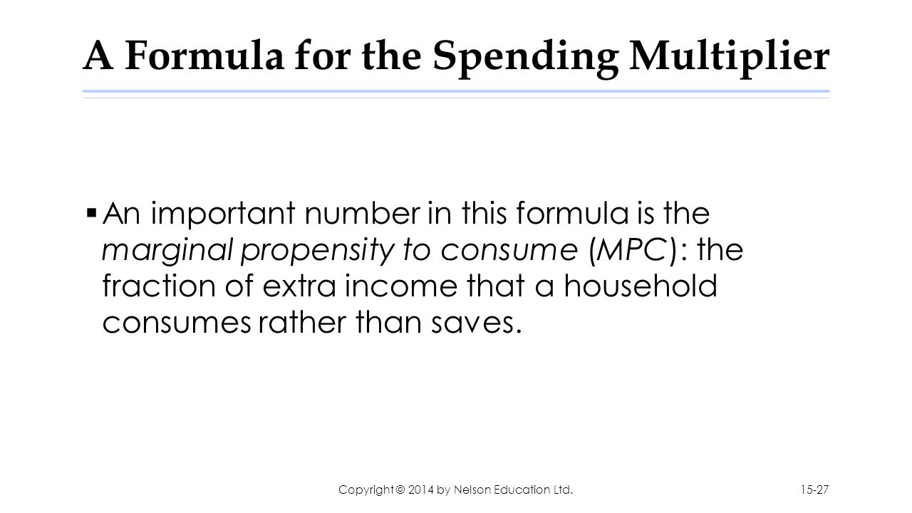 how to find the multiplier with mpc
