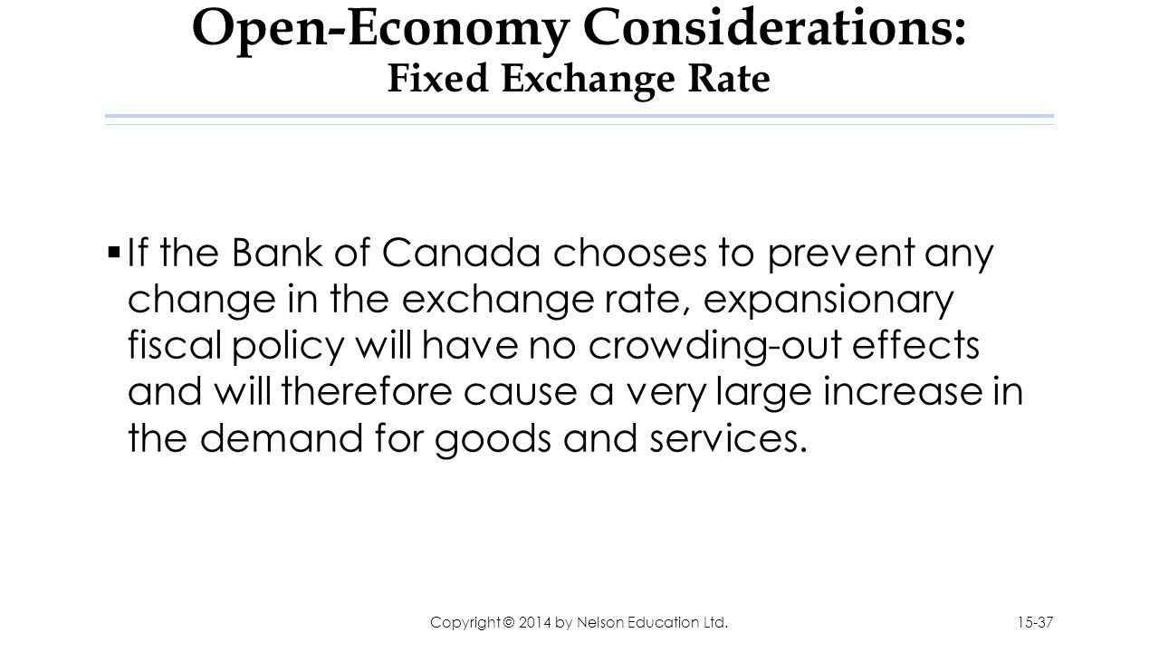 Open-Economy Considerations: Fixed Exchange Rate