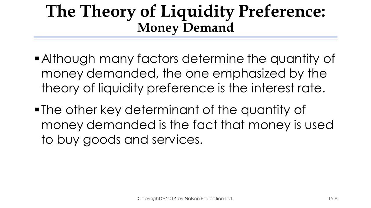 The Theory of Liquidity Preference: Money Demand
