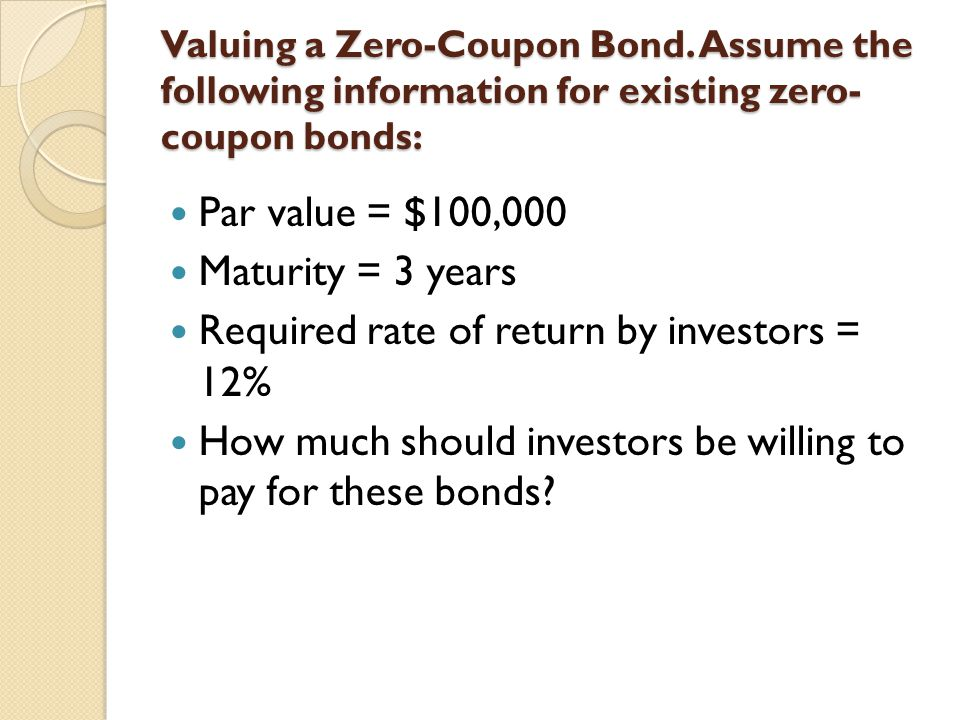 Required rate of return by investors = 12%
