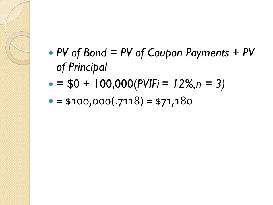 PV of Bond = PV of Coupon Payments + PV of Principal