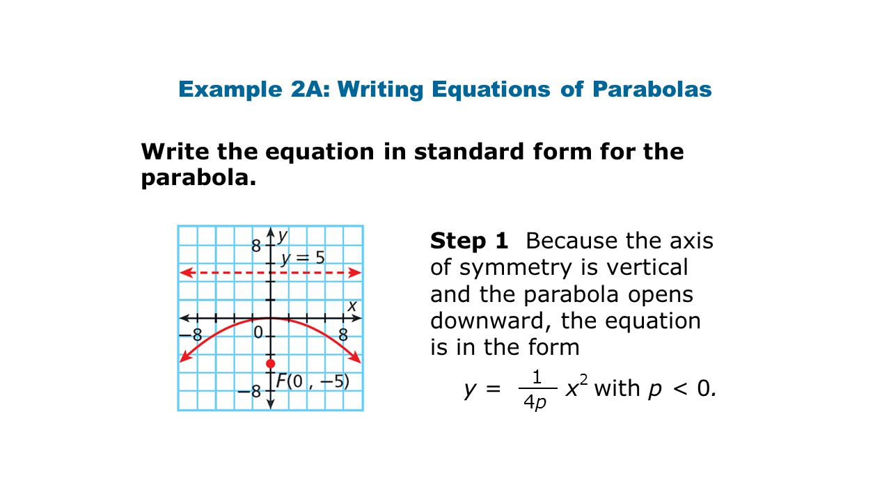 Parabola ppt video online download example 2a writing equations of parabolas falaconquin