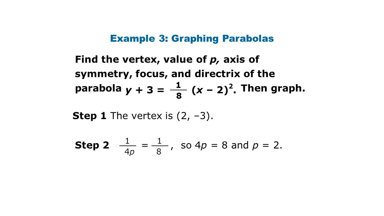 Example 3: Graphing Parabolas