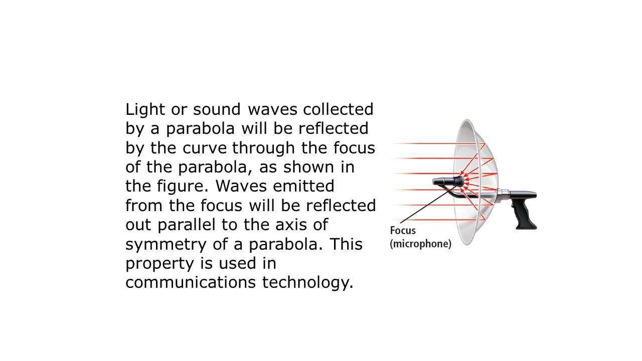 Light or sound waves collected by a parabola will be reflected by the curve through the focus of the parabola, as shown in the figure.