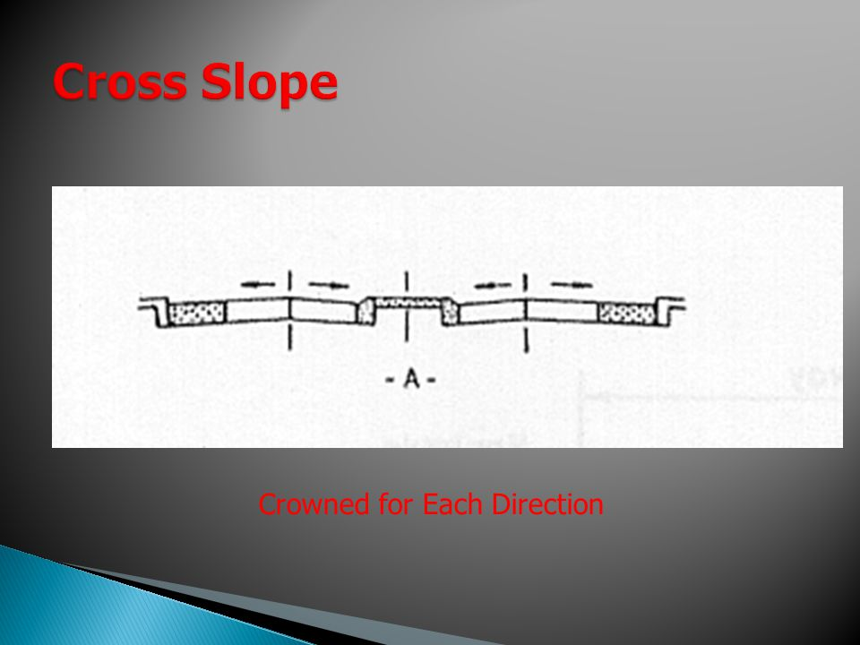 Cross Slope Crowned for Each Direction