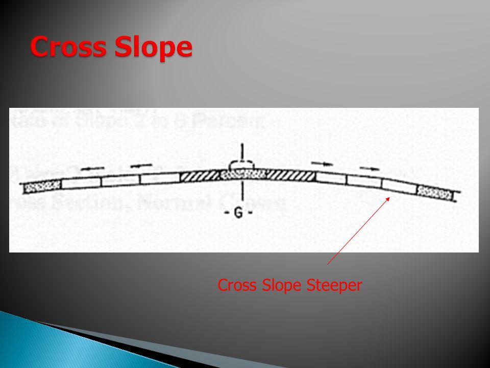 Cross Slope Cross Slope Steeper