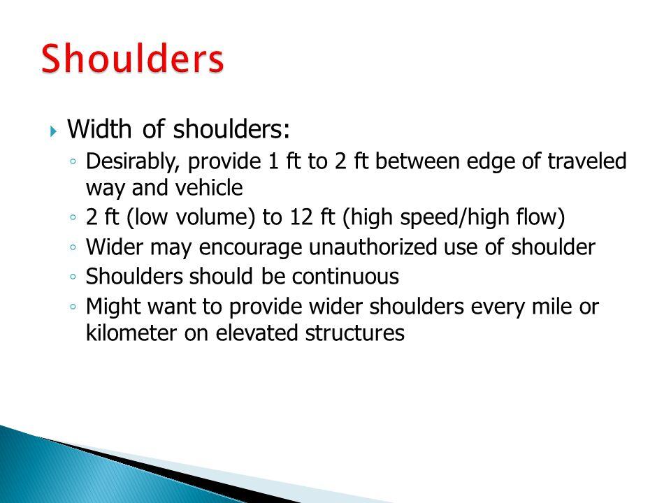 Shoulders Width of shoulders: