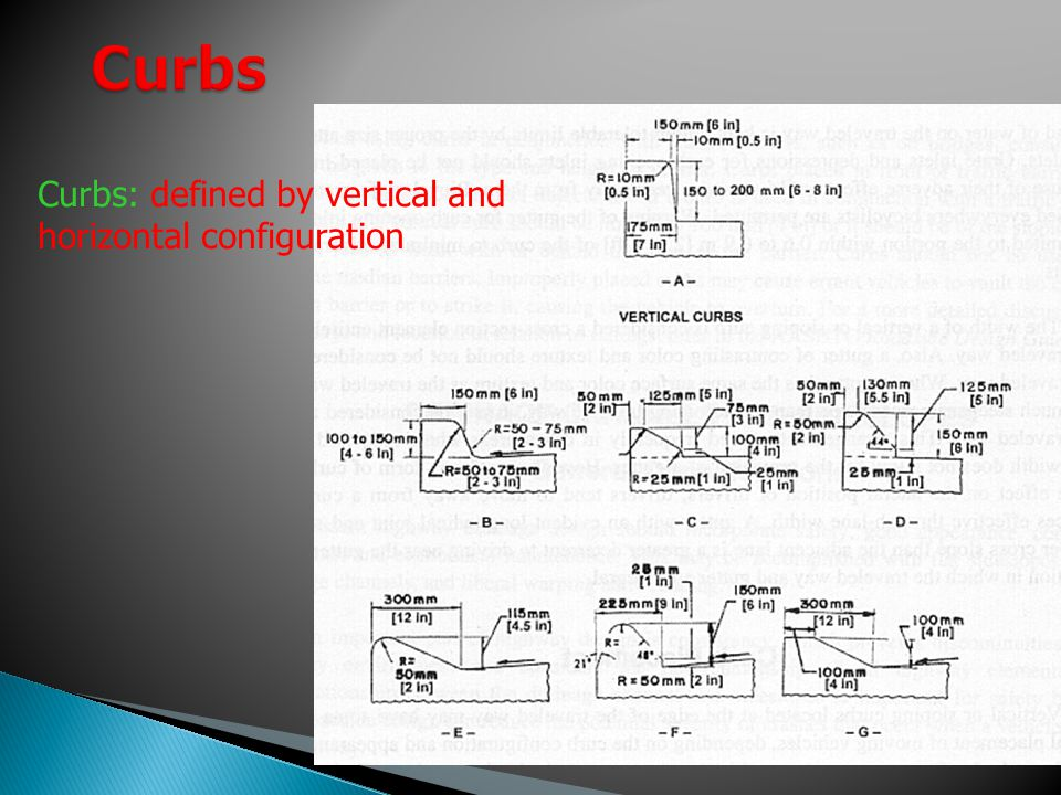 Curbs Curbs: defined by vertical and horizontal configuration