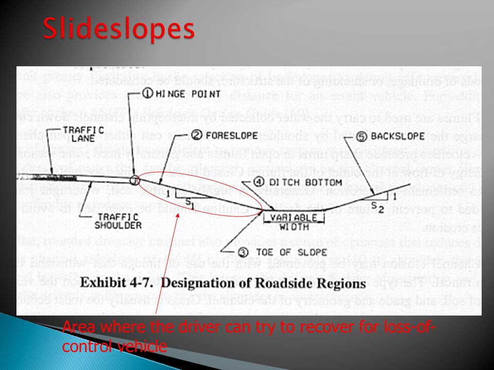Slideslopes Area where the driver can try to recover for loss-of-control vehicle