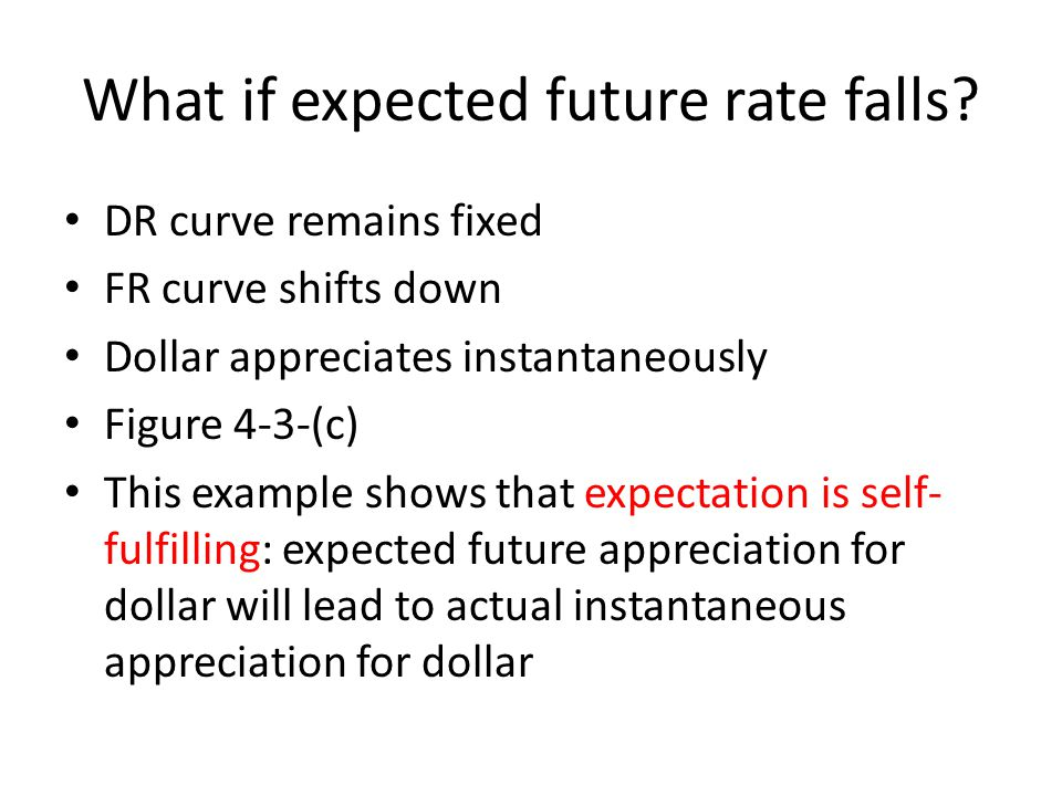 What if expected future rate falls