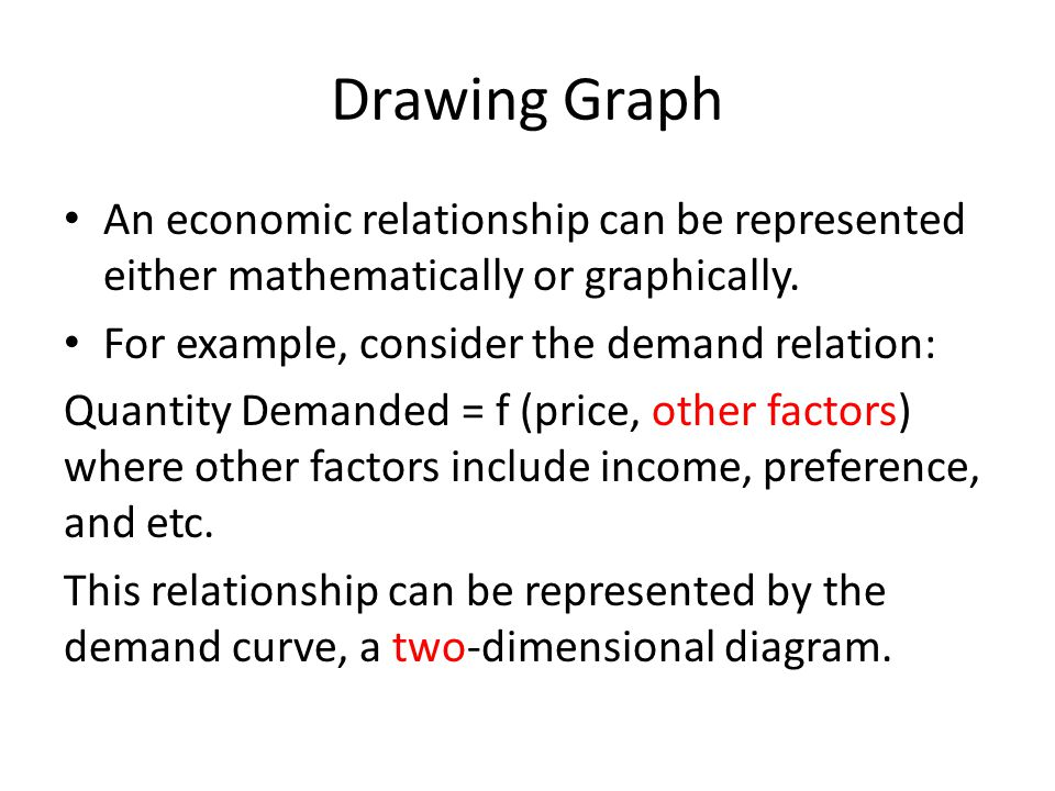 Drawing Graph An economic relationship can be represented either mathematically or graphically. For example, consider the demand relation: