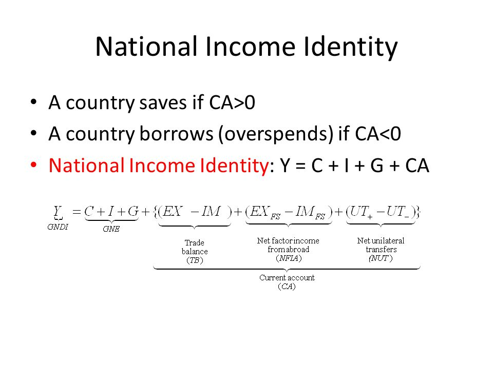 National Income Identity