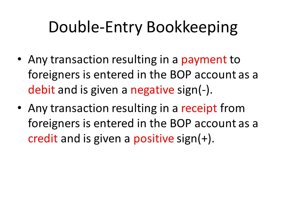 Double-Entry Bookkeeping