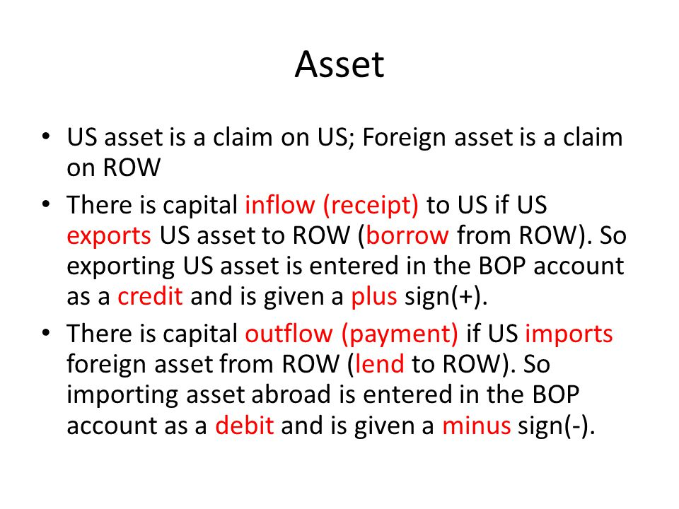 Asset US asset is a claim on US; Foreign asset is a claim on ROW
