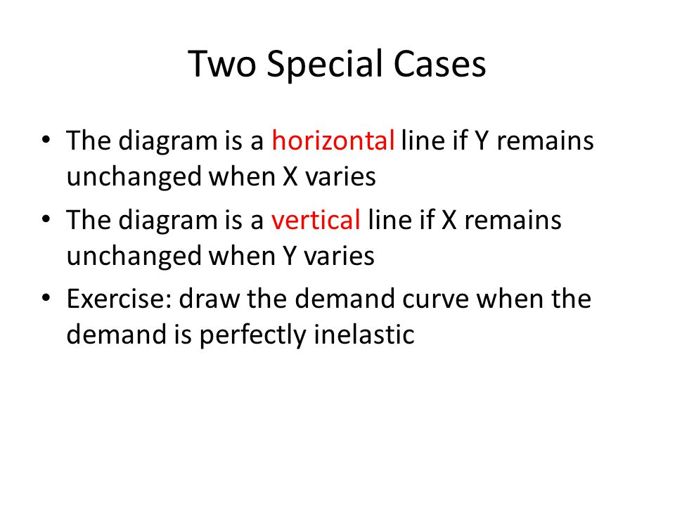 Two Special Cases The diagram is a horizontal line if Y remains unchanged when X varies.