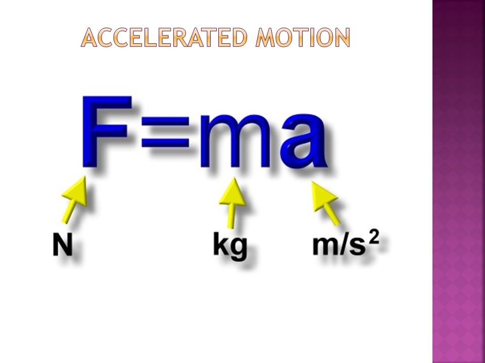 Accelerated Motion
