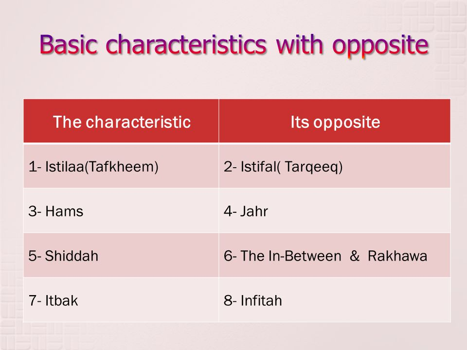 Basic characteristics with opposite