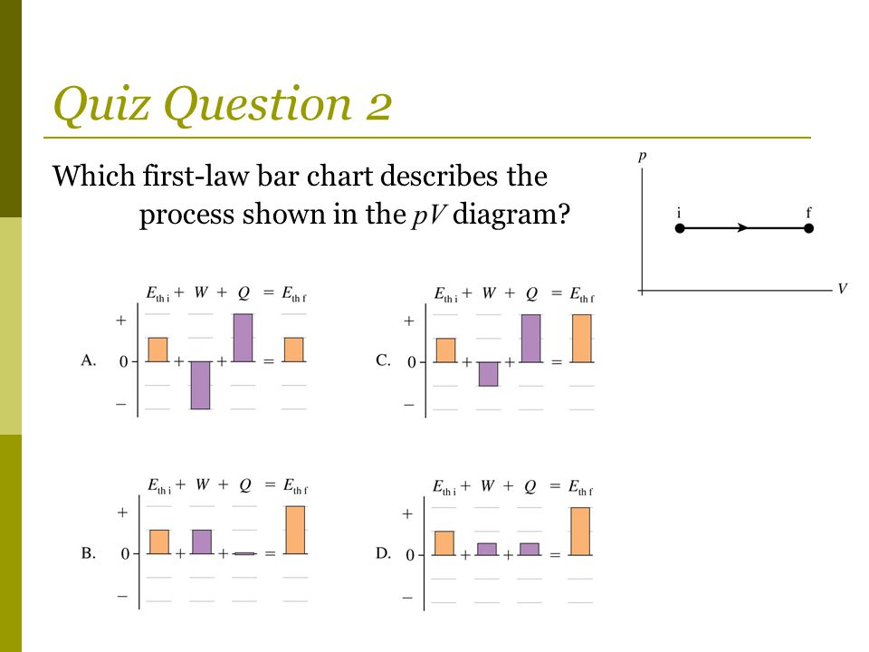 Quiz Question 2 Which first-law bar chart describes the process shown in the pV diagram