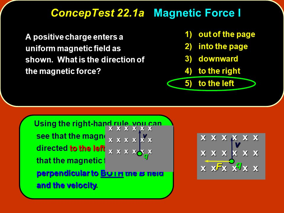 ConcepTest 22.1a Magnetic Force I
